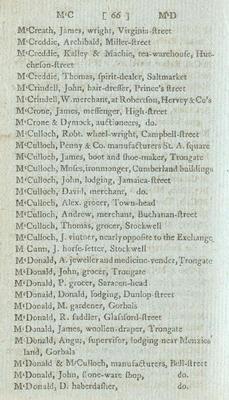 TheGlasgowStory: PO Dir 1801, McC-McD